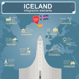 Iceland infographics, statistical data, sights. Royalty Free Stock Image