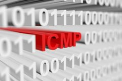 Icmp. As a binary code with blurred background 3D illustration Stock Photo