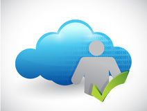 Icon check mark cloud computing illustration Stock Photos