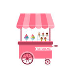 Icon of Stand of Ice Creams, Sweet Cart Isolated Royalty Free Stock Image
