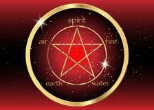 Icona del pentagramma dell'oro con cinque elementi: Spirito, aria, terra, fuoco ed acqua Simbolo dorato di alchemia e della geome illustrazione vettoriale