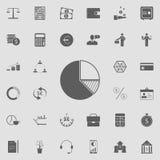 icona della torta del diagramma Insieme dettagliato delle icone di finanza Segno premio di progettazione grafica di qualità Una d illustrazione di stock