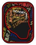 Icona di arte del fronte Fotografia Stock Libera da Diritti