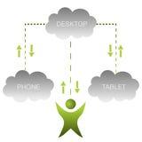 Icona di tecnologia della nuvola Fotografia Stock