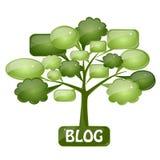 Icona di vetro per il blog Fotografia Stock Libera da Diritti