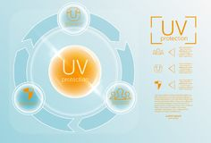 Icona ultravioletta del sunblock Icona UV di protezione Illustrazione di vettore royalty illustrazione gratis