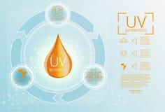 Icona ultravioletta di goccia del sunblock Icona UV di protezione Illustrazione di vettore Immagine Stock Libera da Diritti