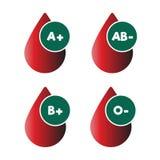Icone A+, B+, ab ed o dei gruppi sanguigni Rosso, goccia di pendenza dell'icona del sangue Donare anima Immagine Stock