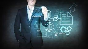 Icone commoventi dell'uomo d'affari sullo schermo virtuale illustrazione vettoriale