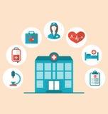 Icone d'avanguardia piane dell'ospedale e degli altri oggetti medici, moder illustrazione di stock