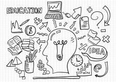 Icone di pensiero di scarabocchi di concetto di istruzione messe Immagine Stock Libera da Diritti