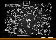 Icone di pensiero di scarabocchi di concetto di istruzione messe Immagini Stock