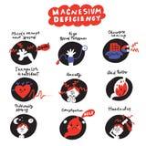 Icone disegnate a mano divertenti circa i sintomi di carenza di magnesio Vettore royalty illustrazione gratis