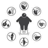 Icone relative di malattie di obesità Fotografia Stock Libera da Diritti