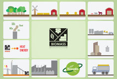 Icono de la biomasa Imagenes de archivo
