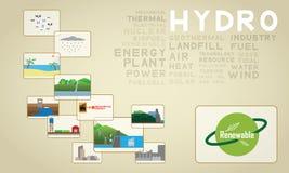 icono de la energía hidraúlica 03 Imagen de archivo libre de regalías