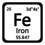 Smbolo del elemento qumico del hierro de la tabla peridica stock icono del hierro del elemento de tabla peridica imagen de archivo urtaz Gallery