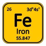 Hierro del elemento qumico de la tabla peridica stock de icono del hierro del elemento de tabla peridica imgenes de archivo libres de regalas urtaz Gallery