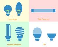 Icono plano de la bombilla, incandescente, fluorescente, llevado stock de ilustración