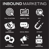 Iconos de entrada del vector del márketing con CTA, crecimiento, SEO, el etc libre illustration