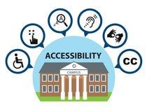 Iconos de la accesibilidad del campus ilustración del vector