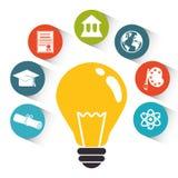 Iconos de la educación y del elearning ilustración del vector