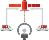 Iconos de la logística Telemática del transporte ilustración del vector