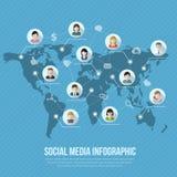Iconos de las comunicaciones de la gente Foto de archivo