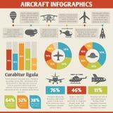 Iconos de los aviones infographic ilustración del vector