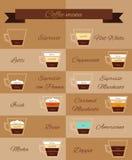 Iconos decorativos del menú del café Fotos de archivo libres de regalías