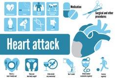 Iconos del ataque del corazón Imagen de archivo