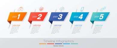 Iconos del vector y del m?rketing del dise?o del infographics de la cronolog?a, concepto del negocio con 5 opciones, pasos o proc libre illustration