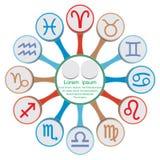 Iconos del zodiaco Imagenes de archivo