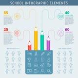 Iconos Infographic de la carta y de la escuela del lápiz Imágenes de archivo libres de regalías