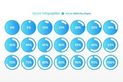 Iconos infographic del vector del porcentaje Gráfico de sectores del por ciento para el negocio, finanzas, web, diseño, transfere stock de ilustración