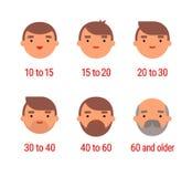 Iconos masculinos de la edad Imágenes de archivo libres de regalías