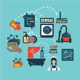 Iconos planos de la limpieza Imagenes de archivo