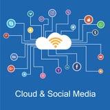 Iconos sociales de los medios y de la nube ilustración del vector
