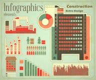Iconos y gráficos de la construcción Foto de archivo