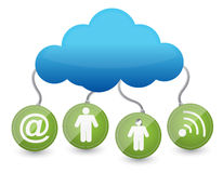 Icons around the cloud network Royalty Free Stock Photo