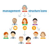 Icons and avatars management Stock Photography