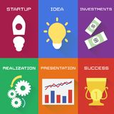 Icons of business process in flat style Royalty Free Stock Images