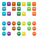 Icons with chords for guitar Royalty Free Stock Image