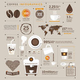 Icons Coffee. Coffee Infographic of the world vector illustration