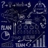 icons llll 计划,队工作,图表,电灯泡,金钱标志,手拉的箭头,组织计划 向量例证