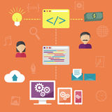 Icons for web, mobile or software development Stock Photography