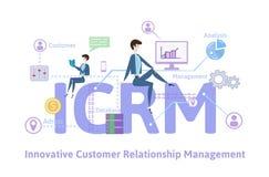 ICRM, innovatief klantrelatiebeheer Conceptenlijst met sleutelwoorden, brieven en pictogrammen Gekleurde vlakke vector stock illustratie