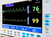 ICU cardiac monitor. Intensive care unit cardiac monitor stock image