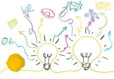 Idé och innovationbegrepp royaltyfri fotografi
