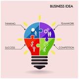 Idée créative d'ampoule et d'affaires Photographie stock